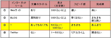 Hikaku11