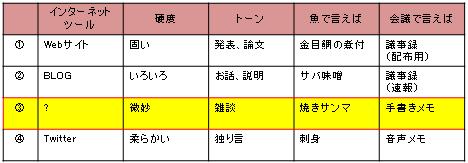 Hikaku12